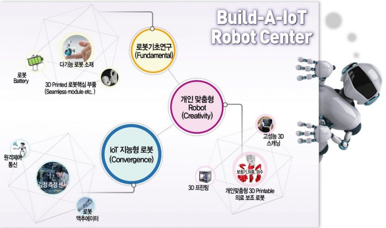 Build-A-IoT Robot Center